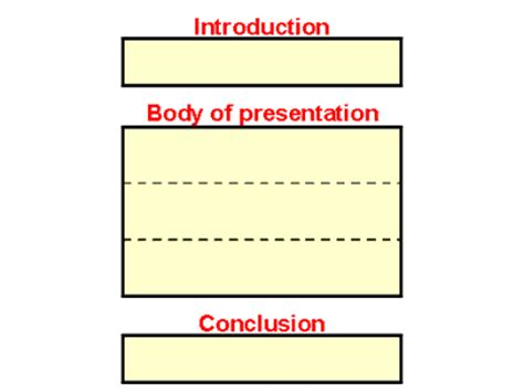What is the purpose of the introduction in an essay? - A